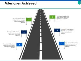 Milestones Achieved Roadmap Ppt Powerpoint Presentation Pictures Summary