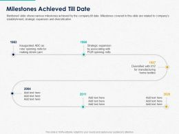 Milestones Achieved Till Date Ppt Powerpoint Presentation Slides Design Templates