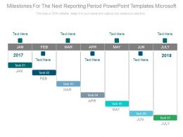 Milestones For The Next Reporting Period Powerpoint Templates Microsoft