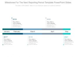 Milestones For The Next Reporting Period Template Powerpoint Slides