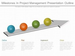 Milestones In Project Management Presentation Outline