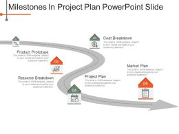 Milestones In Project Plan Powerpoint Slide
