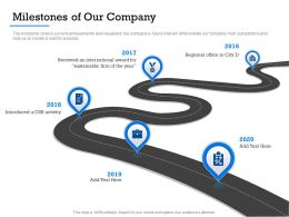 Milestones Of Our Company 2016 To 2020 Ppt Powerpoint Presentation File Gallery