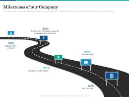 Milestones Of Our Company Activity Ppt Powerpoint Presentation Layouts Gallery