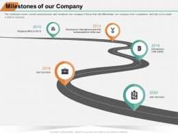 Milestones Of Our Company International Ppt Powerpoint Presentation Slides Graphic Tips