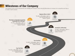 Milestones Of Our Company Ppt Powerpoint Presentation Diagram
