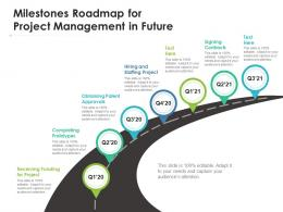Milestones Roadmap For Project Management In Future
