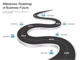Milestones Roadmap Of Business Future