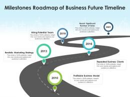 Milestones Roadmap Of Business Future Timeline