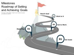Milestones Roadmap Of Setting And Achieving Goals