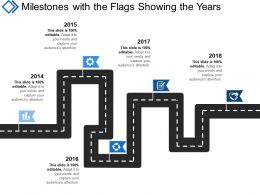 milestones_with_the_flags_showing_the_years_Slide01