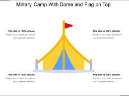 Military Camp With Dome And Flag On Top