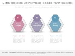 Military Resolution Making Process Template Powerpoint Slides