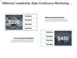 Millennial Leadership Style Continuous Monitoring Plan Organizational Cultures Cpb