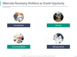 Millennials Revamping Workforce As Growth Opportunity Coworking Space Investor