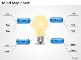 mind_map_chart_Slide01