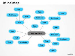 Mind Map diagram