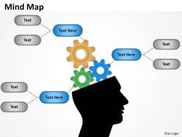 Mind Map draft