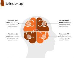 Mind Map Example Of Ppt