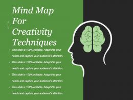Mind Map For Creativity Techniques Powerpoint Slide Backgrounds