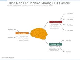 mind_map_for_decision_making_ppt_sample_Slide01