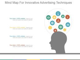 Mind Map For Innovative Advertising Techniques Presentation Ideas