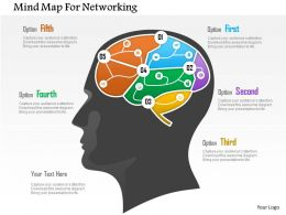 Mind Map For Networking Powerpoint Template