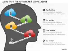 Mind Map For Success And Work Layout Powerpoint Template