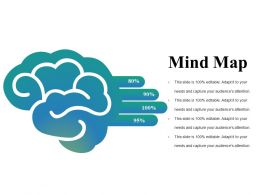 Mind Map Good Ppt Example