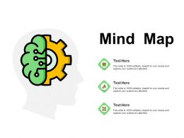Mind Map Innovation I175 Ppt Powerpoint Presentation Styles Images
