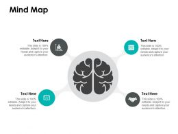 Mind Map Knowledge B90 Ppt Powerpoint Presentation File Guidelines