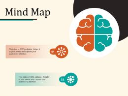 Mind Map Knowledge Business Management Planning Strategy Marketing