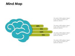 Mind Map Knowledge D287 Ppt Powerpoint Presentation Infographics Example