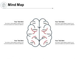 Mind Map Knowledge Development K148 Ppt Powerpoint Presentation Gallery Outfit