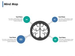 Mind Map Knowledge F717 Ppt Powerpoint Presentation Pictures Deck