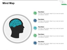 Mind Map Knowledge F757 Ppt Powerpoint Presentation Pictures Slide