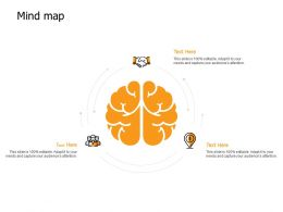 Mind Map Knowledge I343 Ppt Powerpoint Presentation Show Display