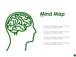 Mind Map Knowledge I453 Ppt Powerpoint Presentation Icon Tips