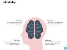 Mind Map Knowledge K86 Ppt Powerpoint Presentation Infographics Microsoft