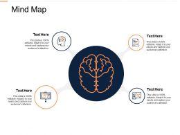 Mind Map Knowledge L334 Ppt Powerpoint Presentation Ideas Inspiration