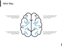 Mind Map Knowledge L617 Ppt Powerpoint Presentation Diagrams