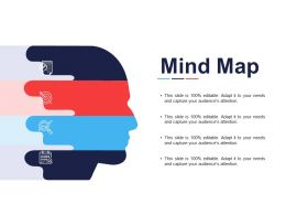 Mind Map Knowledge Management C608 Ppt Powerpoint Presentation Icon Examples