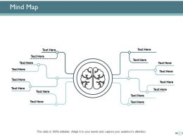 Mind Map Knowledge Marketing Ppt Powerpoint Presentation Ideas Model