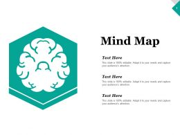 Mind Map Knowledge Planning Ppt Inspiration Graphics Template