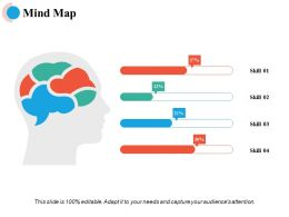 Mind Map Knowledge Ppt Powerpoint Presentation File Background Images
