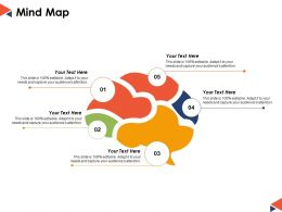 Mind Map Knowledge Ppt Powerpoint Presentation File Infographics