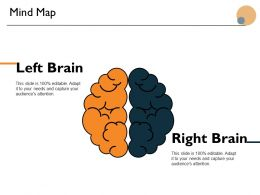 Mind Map Knowledge Ppt Powerpoint Presentation Icon Guidelines