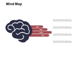 Mind Map Knowledge Ppt Powerpoint Presentation Ideas Model