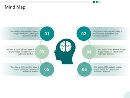 Mind Map Knowledge Ppt Powerpoint Presentation Infographics Inspiration