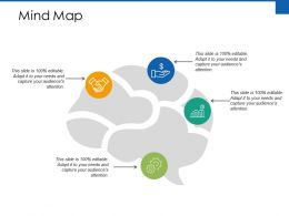 Mind Map Knowledge Ppt Powerpoint Presentation Inspiration